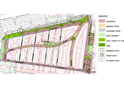 Hollanderwijk - Materialenplan