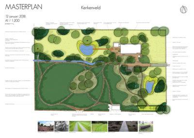 Kerkenveld - Masterplan