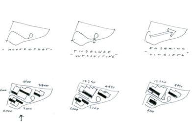 Papendorp - kavelschets bebouwdprincipes
