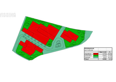 Papendorp - kavelschets grondgebruik