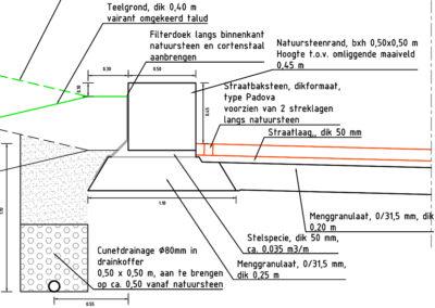 Assen - Technisch Detail