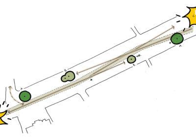 Cuelmborg Markt - Schema zichtlijnen