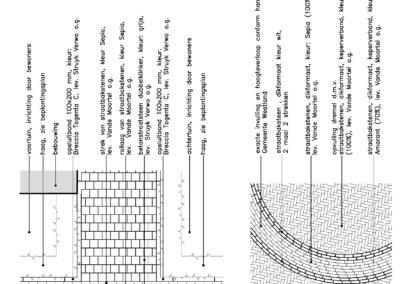 Wateringen - Technische Details